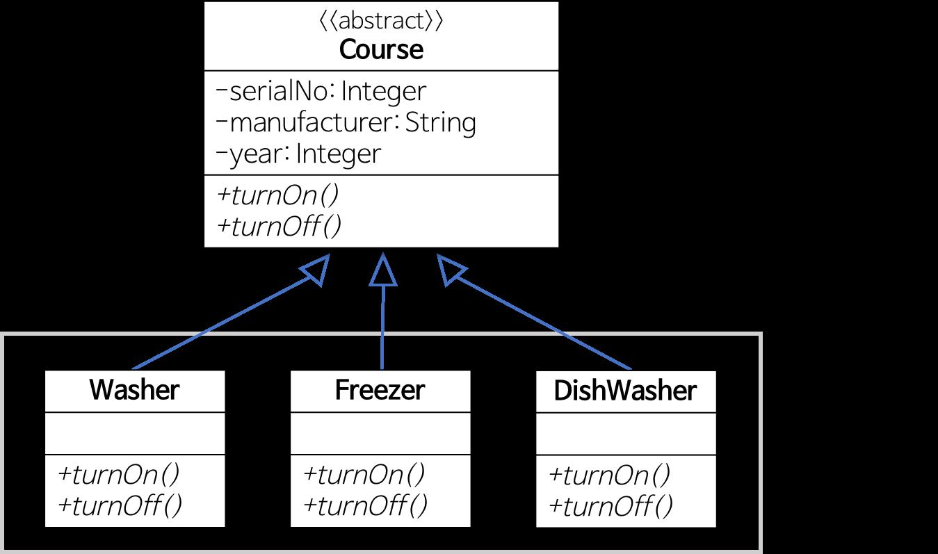 UML 클래스 다이어그램 작성법 - Heee's Development Blog